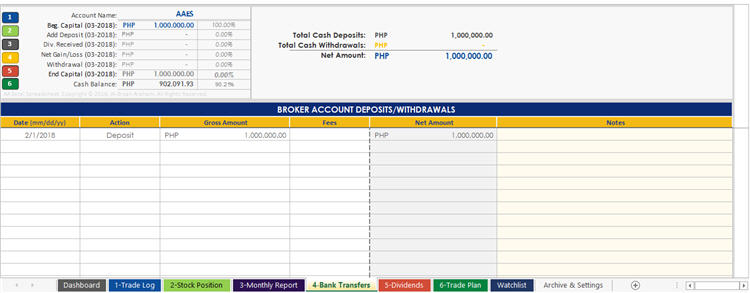 Bank TransfersTrading Journal Spreadsheet from AAES