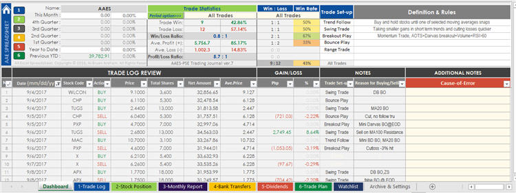 dashboard trading journal spreadsheet from aaes version 73