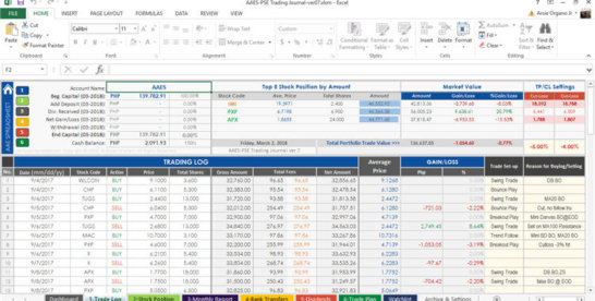 Learn How To Plan Your Trade Using A Trading Journal Spreadsheet (PSE)