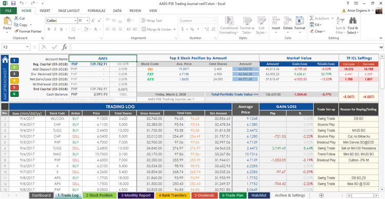 stock trading journal excel template