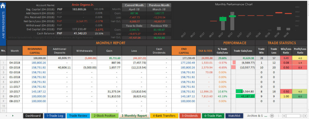 PSE Trading Journal Spreadsheet - Monthly Reports
