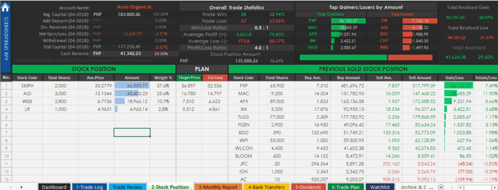 PSE Trading Journal Spreadsheet - Stock Position