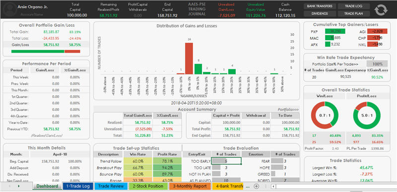 PSE Trading Journal Spreadsheet Dashboard