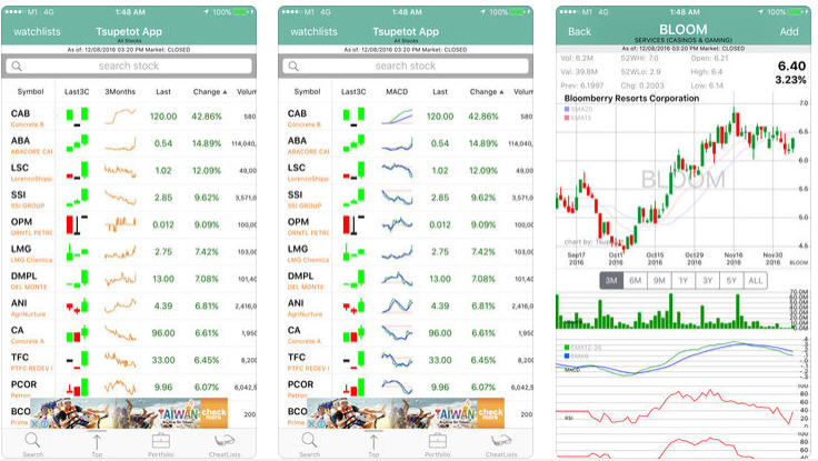 Tsupetot Stock Trading App for iOS