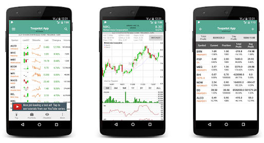 Tsupetot Stock Trading App for Android