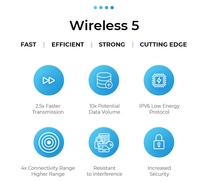 xFyro ARIA Wireless 5 with Bluetooth 5