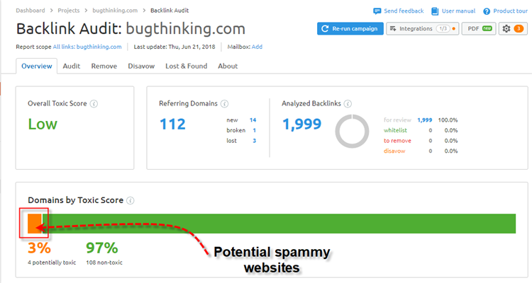 Semrush Backlink Audit Can Be Fun For Anyone