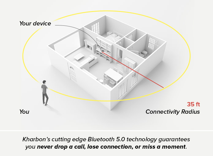 Kharbon Connectivity with BlueTooth 5