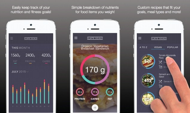 Android Apps for Diet and Weight Loss