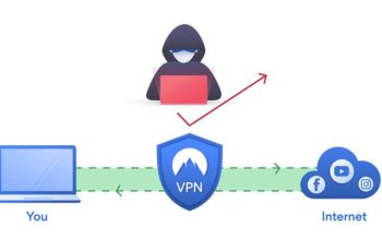 VPN - Hide IP Address